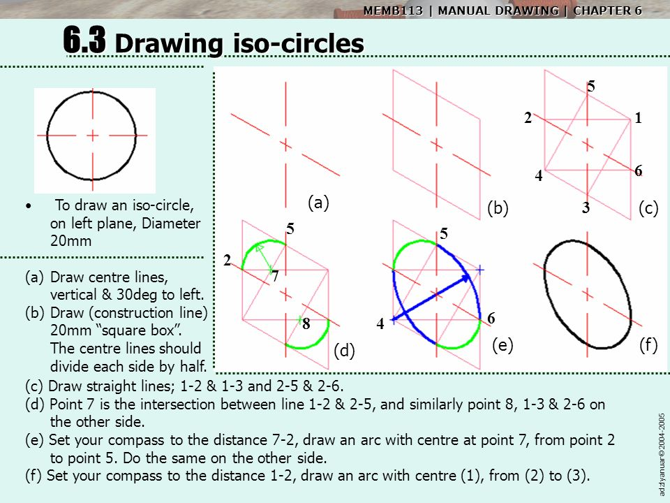 6 3 drawing iso circles a b 3 c