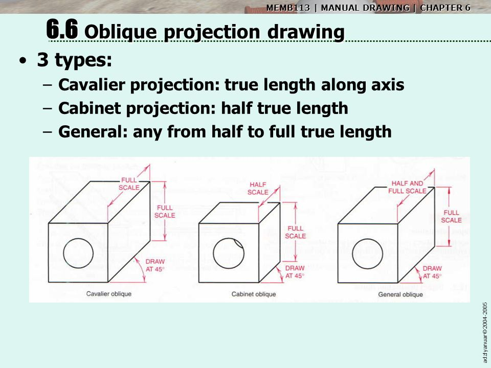 6 6 oblique projection drawing