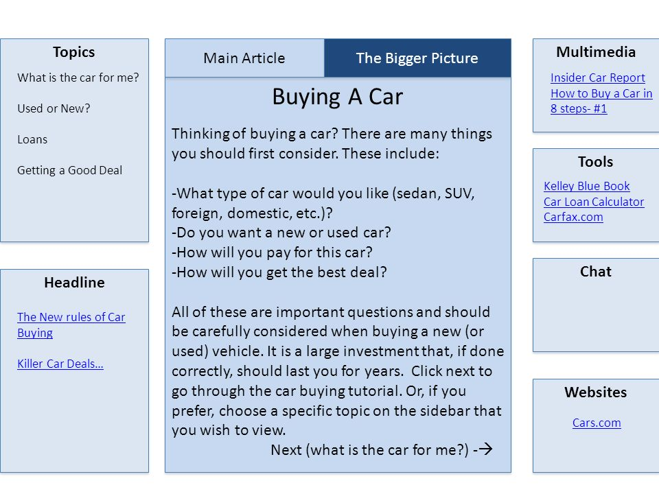 Buying A Car Topics Main Article The Bigger Picture Multimedia ppt