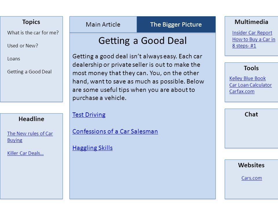 easy article topics
