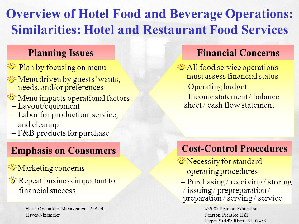 Food and beverage cost control ppt