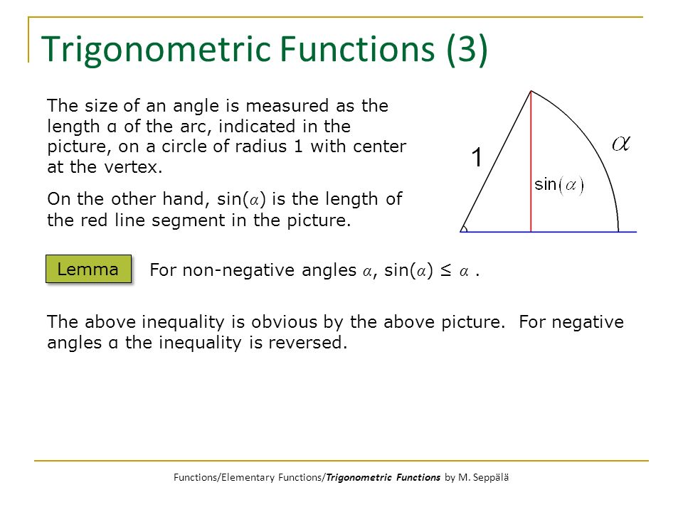 Trigonometric Functions (3)