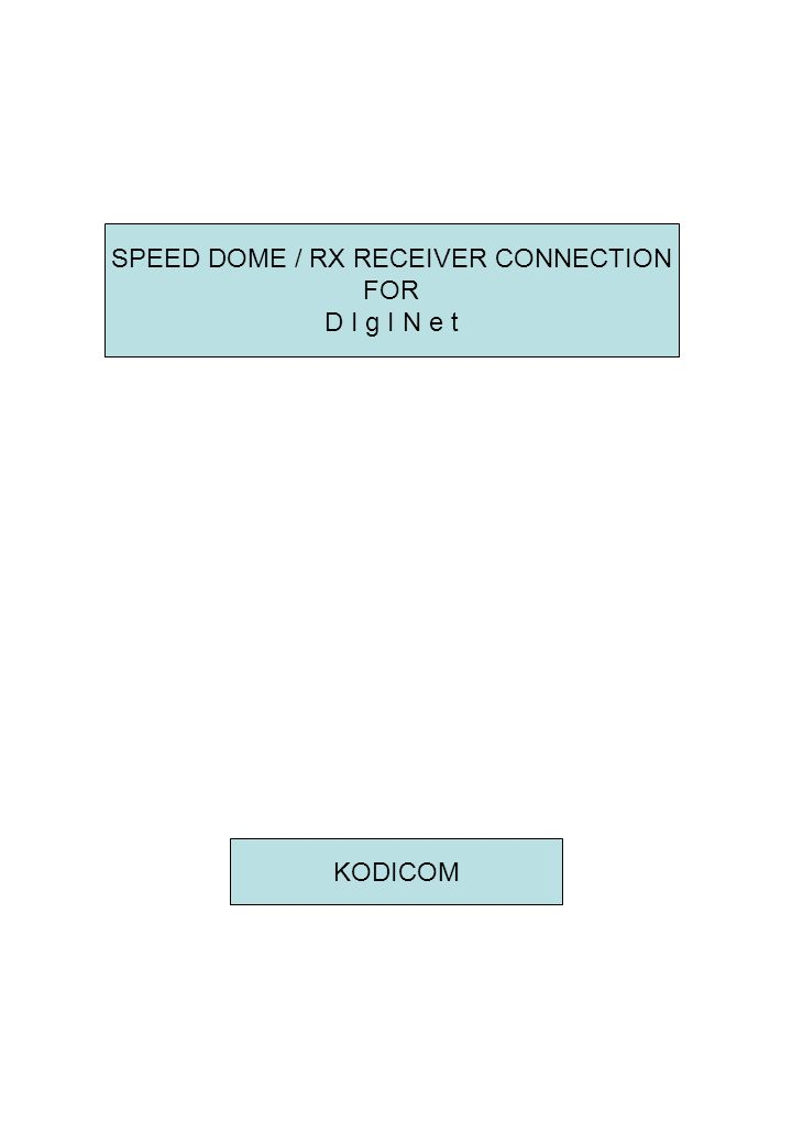 SPEED DOME / RX RECEIVER CONNECTION