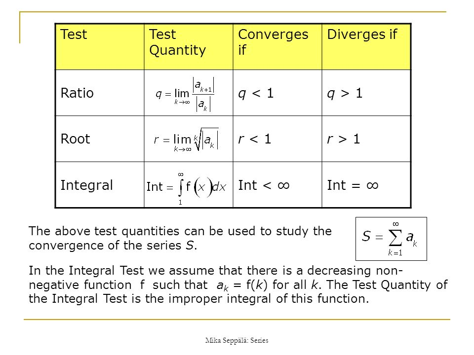 Test Test Quantity Converges if Diverges if Ratio q < 1 q > 1