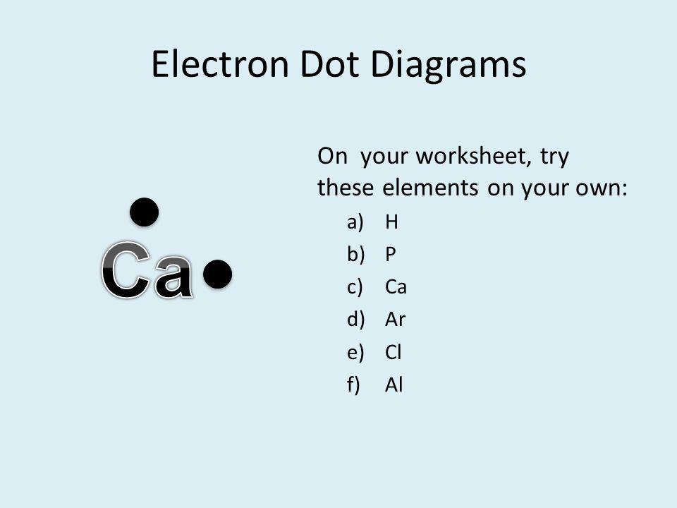ca electron dot diagrams