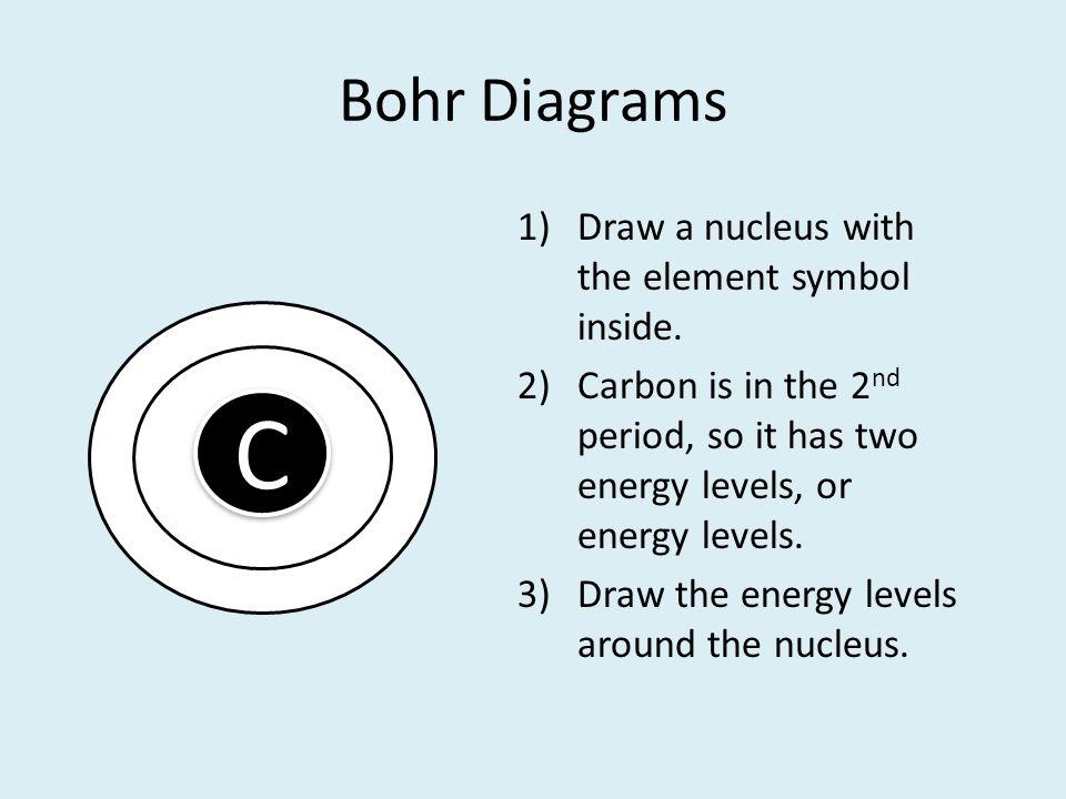 Bohr Diagram For Vanadium Element Trusted Wiring Diagram