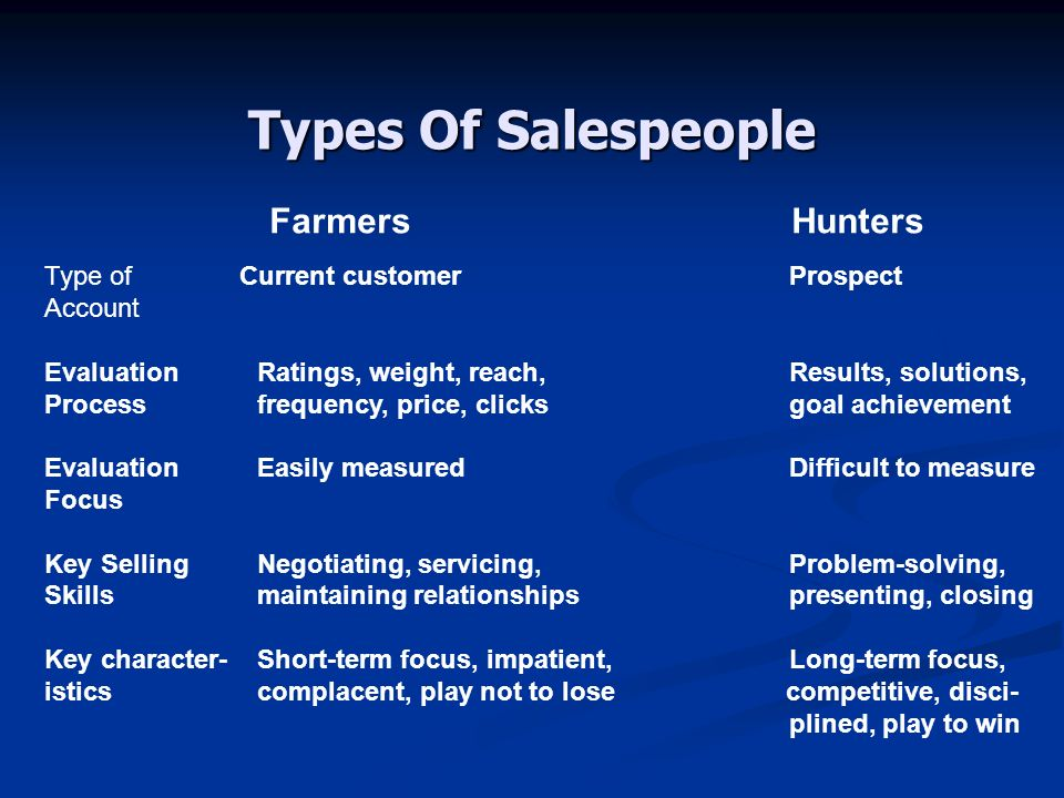 Types Of Salespeople Farmers Hunters Type of Current customer Prospect