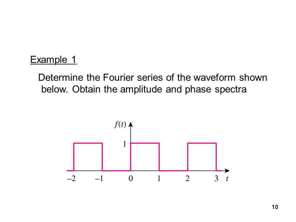 Example 1 Determine the Fourier series of the waveform shown below.
