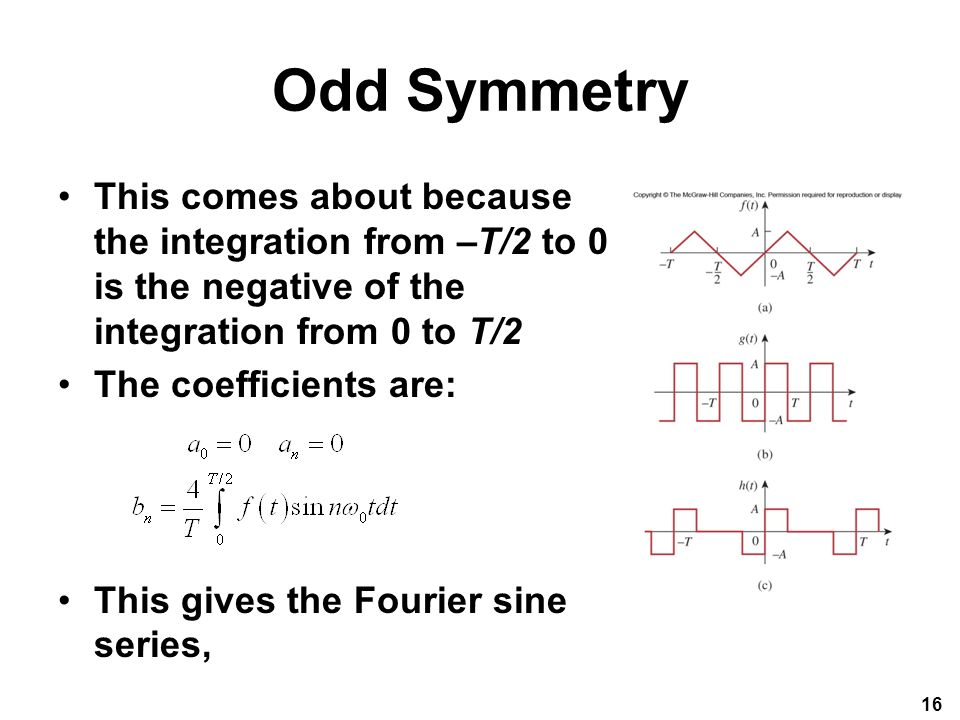 Odd Symmetry This comes about because the integration from –T/2 to 0 is the negative of the integration from 0 to T/2.