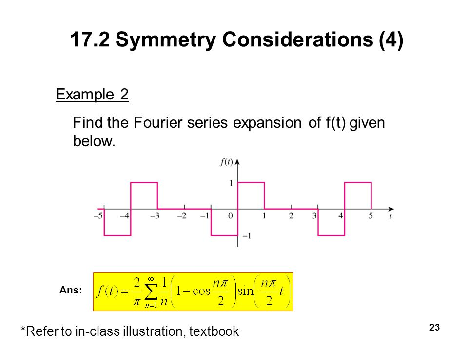 17.2 Symmetry Considerations (4)