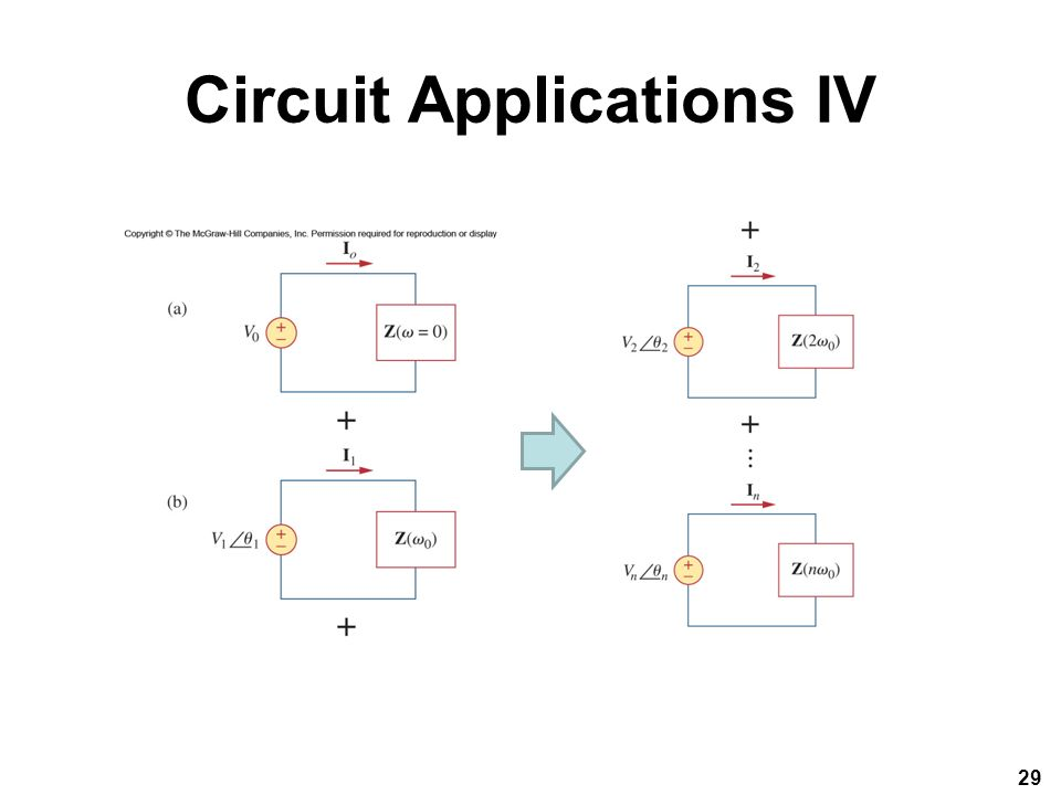 Circuit Applications IV