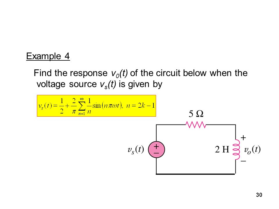 Example 4 Find the response v0(t) of the circuit below when the voltage source vs(t) is given by
