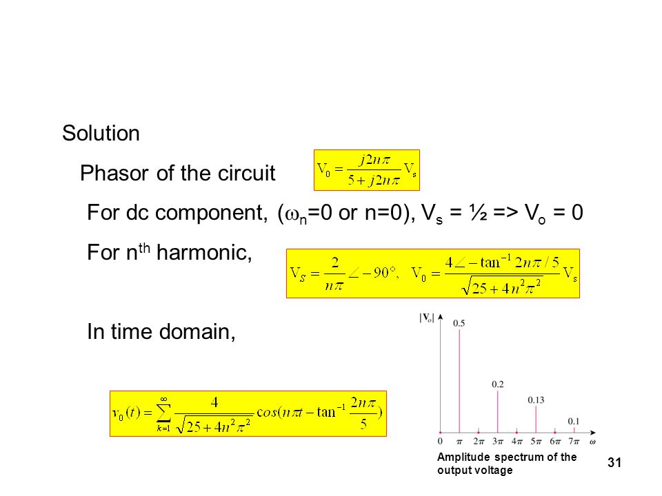 For dc component, (wn=0 or n=0), Vs = ½ => Vo = 0 For nth harmonic,