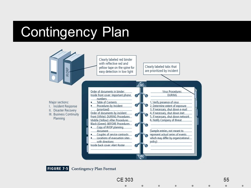 Network contingency plan example.