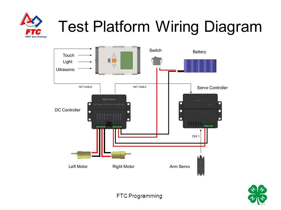 robotc programming making your robot move eric and christina rh slideplayer com ftc wiring diagram 2015 Light Switch Wiring Diagram
