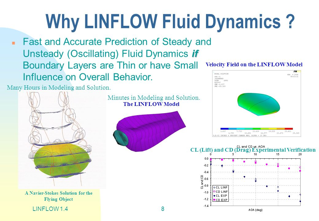 Why LINFLOW Fluid Dynamics
