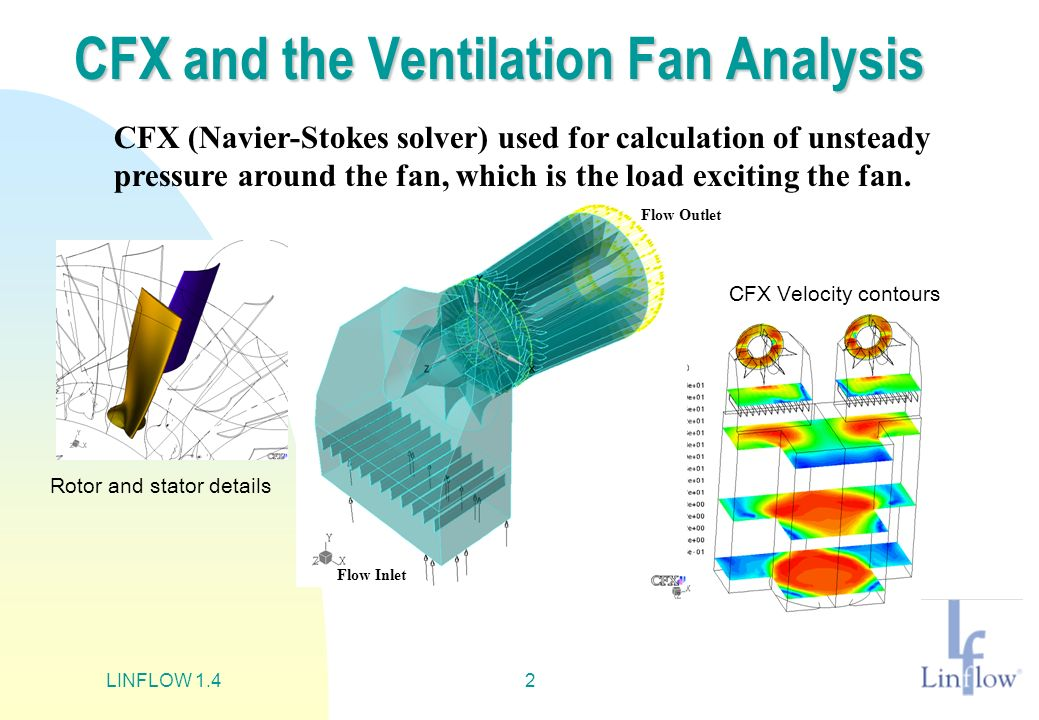 CFX and the Ventilation Fan Analysis
