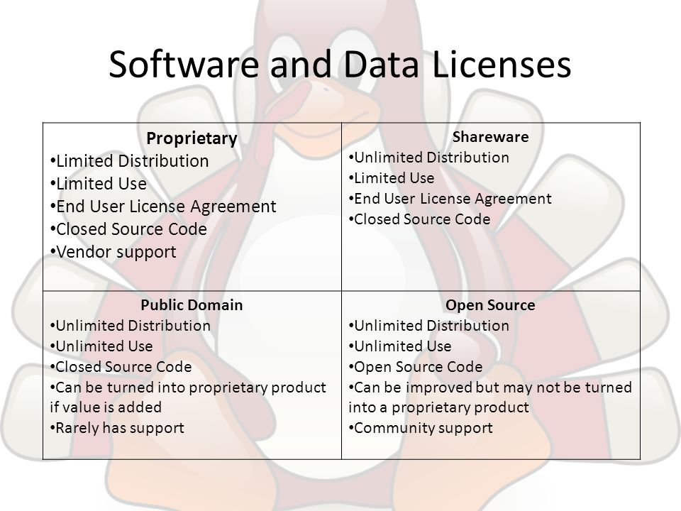 Free And Open Source Geospatial Software And Data Ppt Video Online