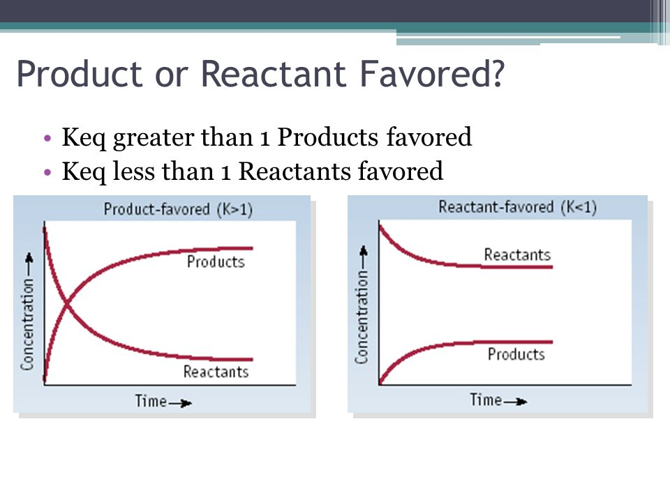 Product or Reactant Favored