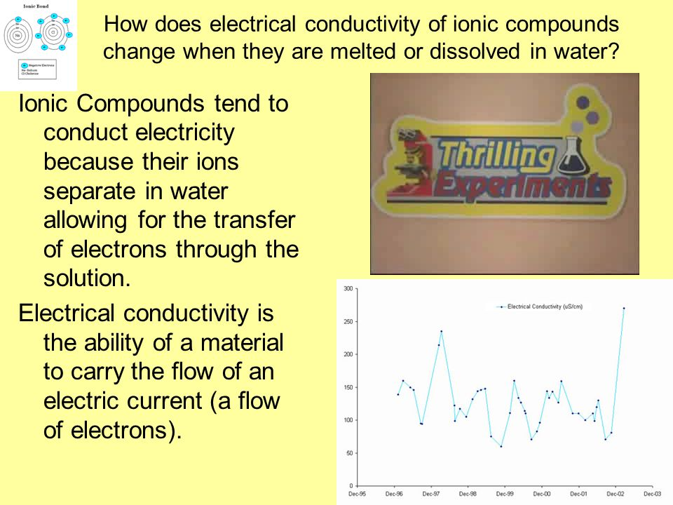 How does electrical conductivity of ionic compounds change when they are melted or dissolved in water