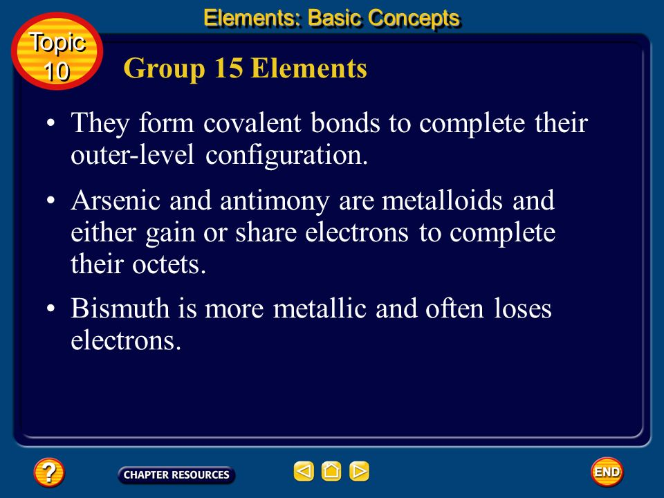 They form covalent bonds to complete their outer-level configuration.