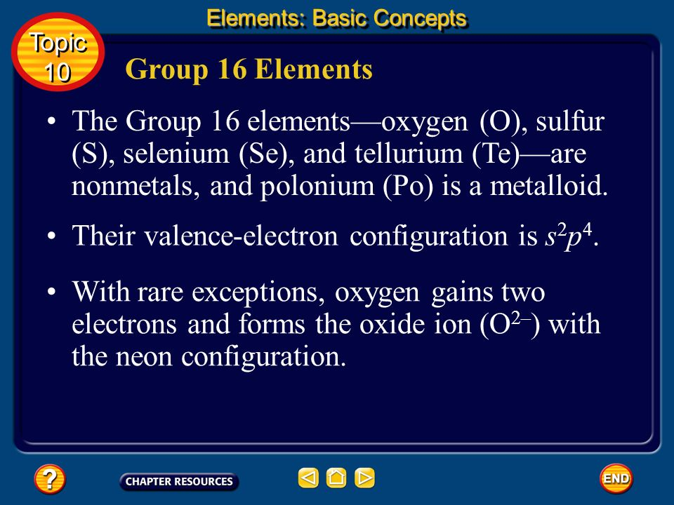 Their valence-electron configuration is s2p4.