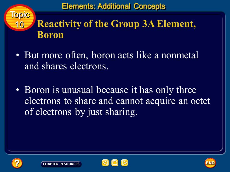 Reactivity of the Group 3A Element, Boron