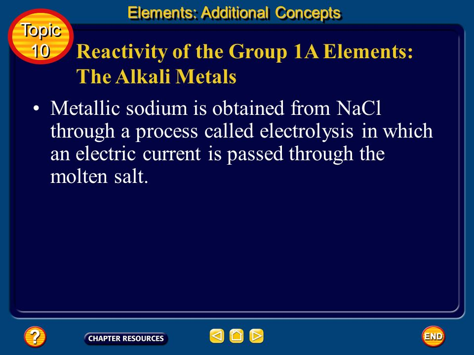 Reactivity of the Group 1A Elements: The Alkali Metals