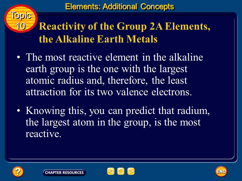 Reactivity of the Group 2A Elements, the Alkaline Earth Metals