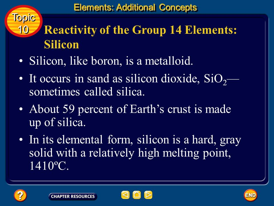 Reactivity of the Group 14 Elements: Silicon