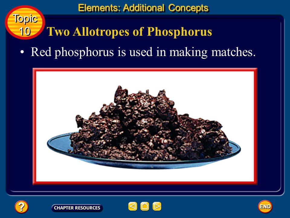 Two Allotropes of Phosphorus