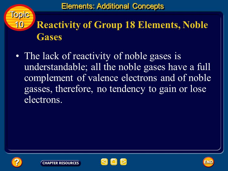 Reactivity of Group 18 Elements, Noble Gases