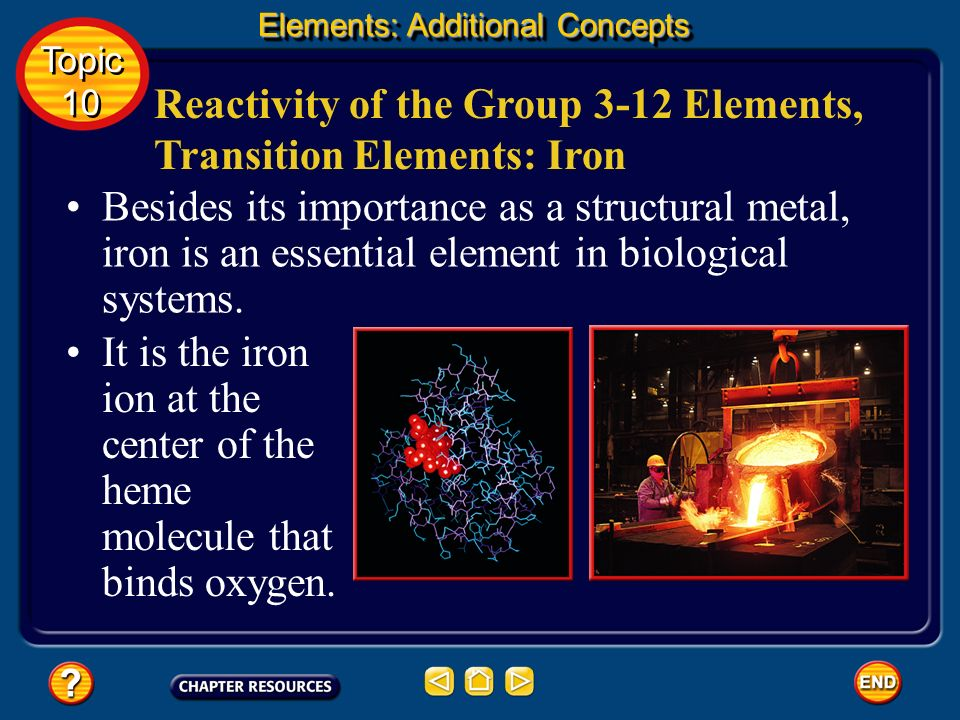 Reactivity of the Group 3-12 Elements, Transition Elements: Iron