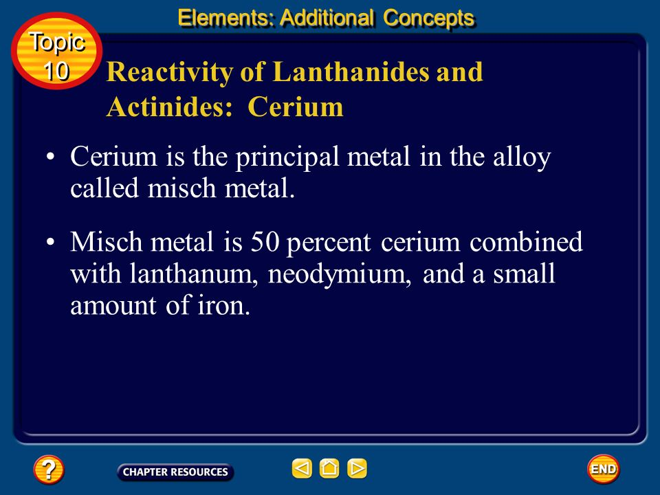 Reactivity of Lanthanides and Actinides: Cerium