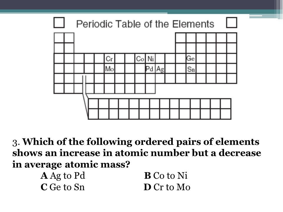 3. Which of the following ordered pairs of elements shows an increase in atomic number but a decrease in average atomic mass