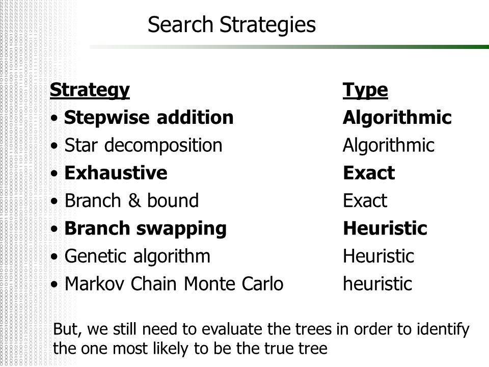 Search Strategies Strategy Type Stepwise addition Algorithmic