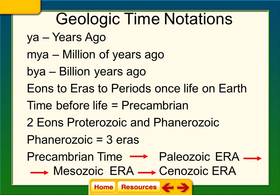 Geologic Time Notations