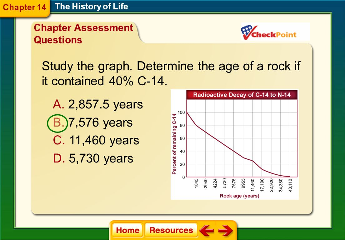 Study the graph. Determine the age of a rock if it contained 40% C-14.