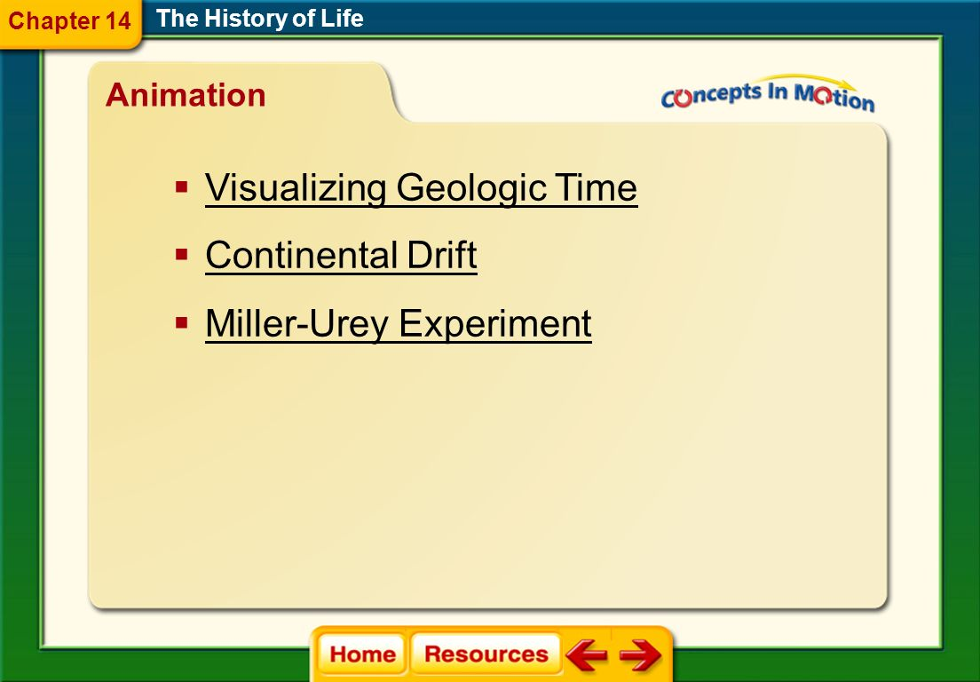 Visualizing Geologic Time Continental Drift Miller-Urey Experiment