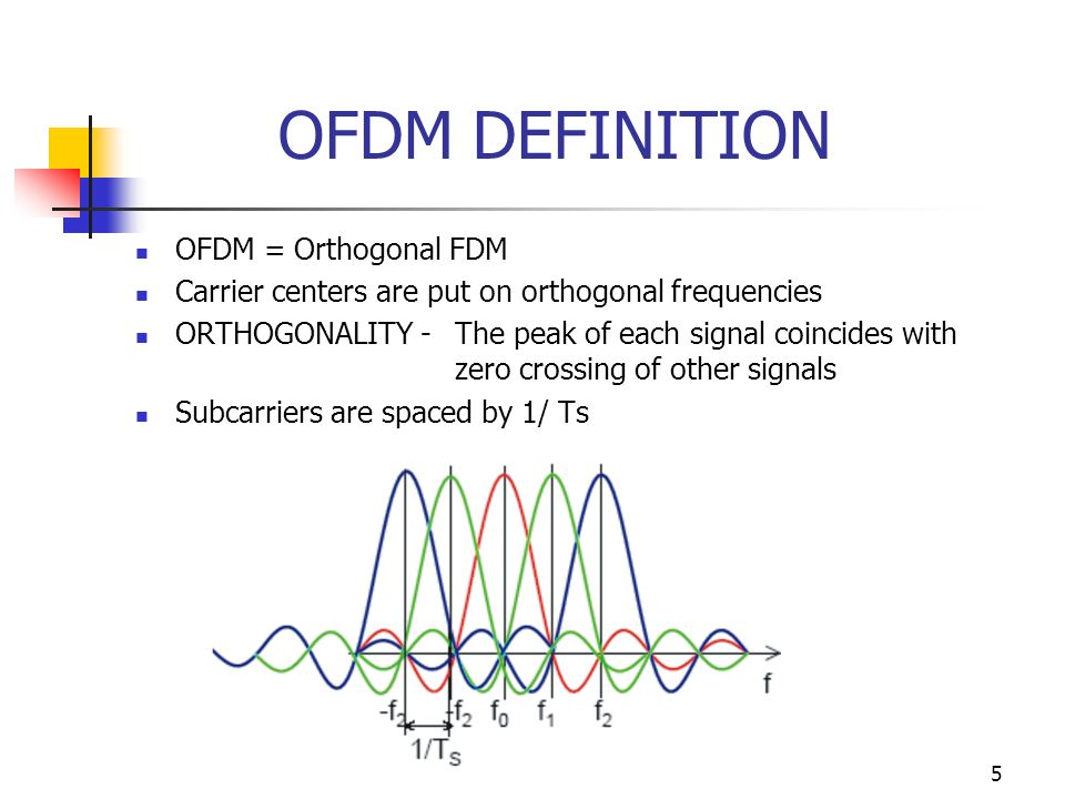 OFDM DEFINITION PDF DOWNLOAD