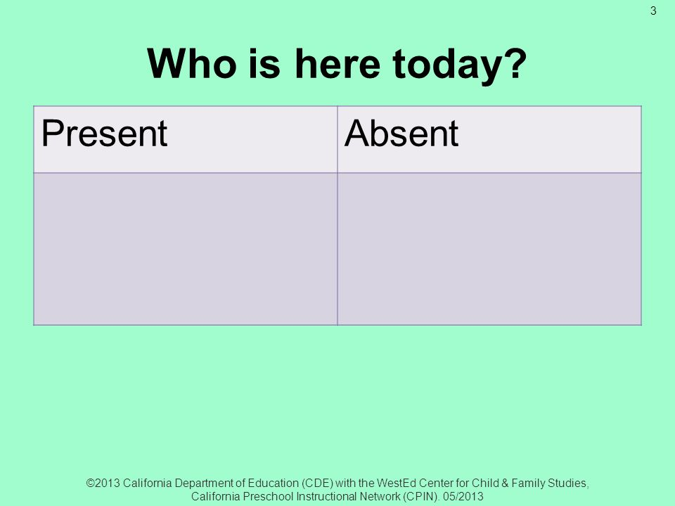 Who is here today Present Absent Who is Here Today