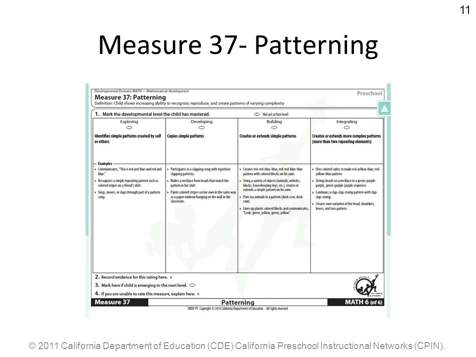 Measure 37- Patterning