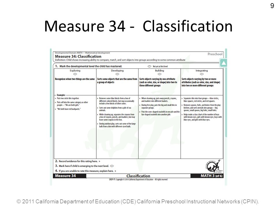 Measure 34 - Classification