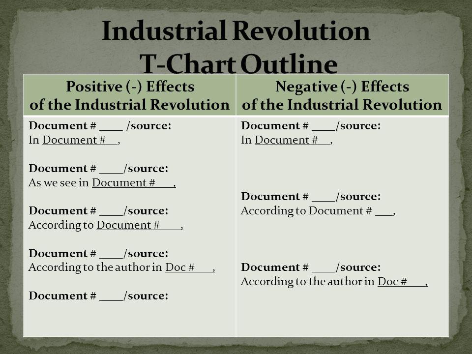 aim  how do we write a dbq essay on the industrial