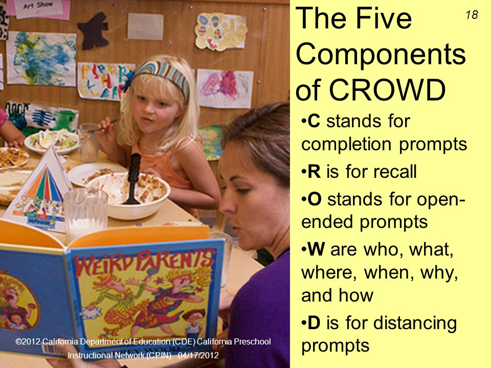 The Five Components of CROWD