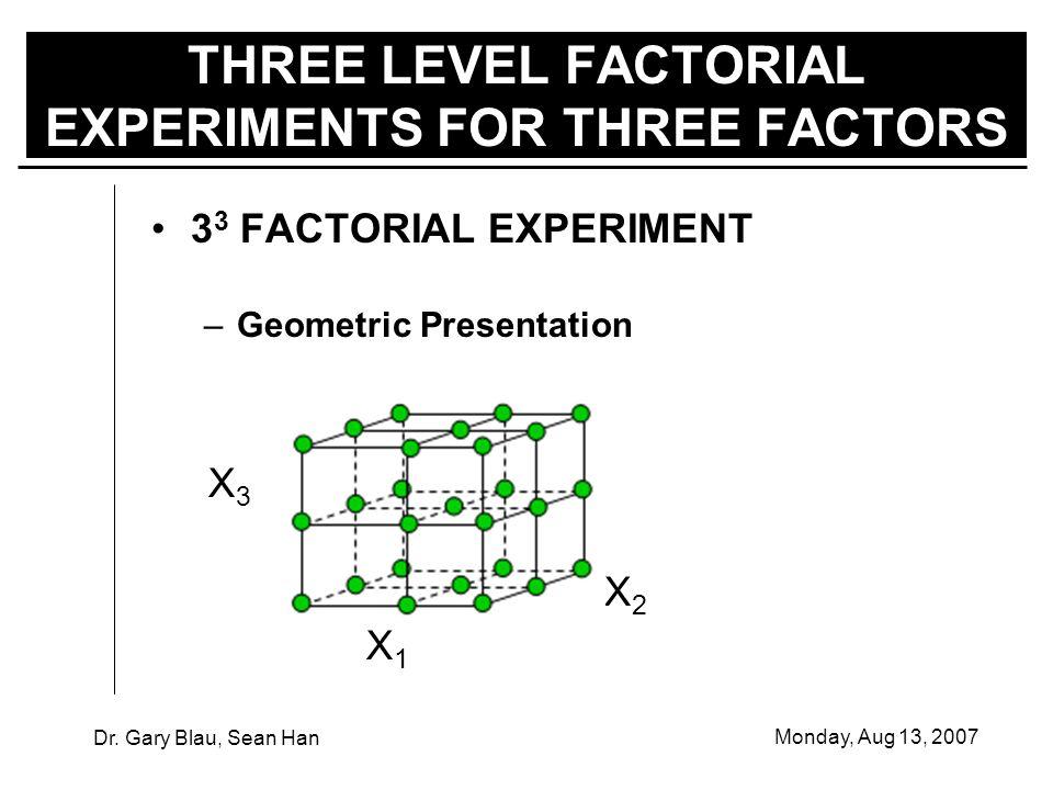 Three Level Factorial Experiments For Three Factors