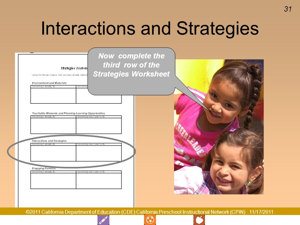Interactions and Strategies