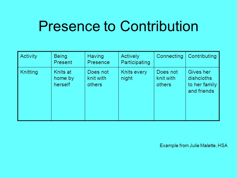 Presence to Contribution
