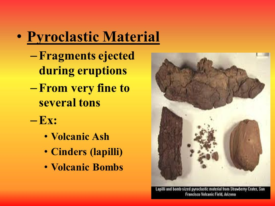 Pyroclastic Material Fragments ejected during eruptions
