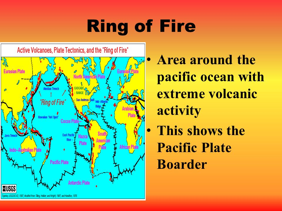 Ring of Fire Area around the pacific ocean with extreme volcanic activity.